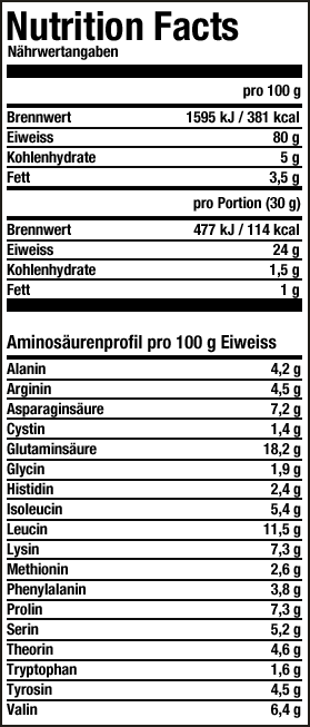 e eliteprocomplex ananeu